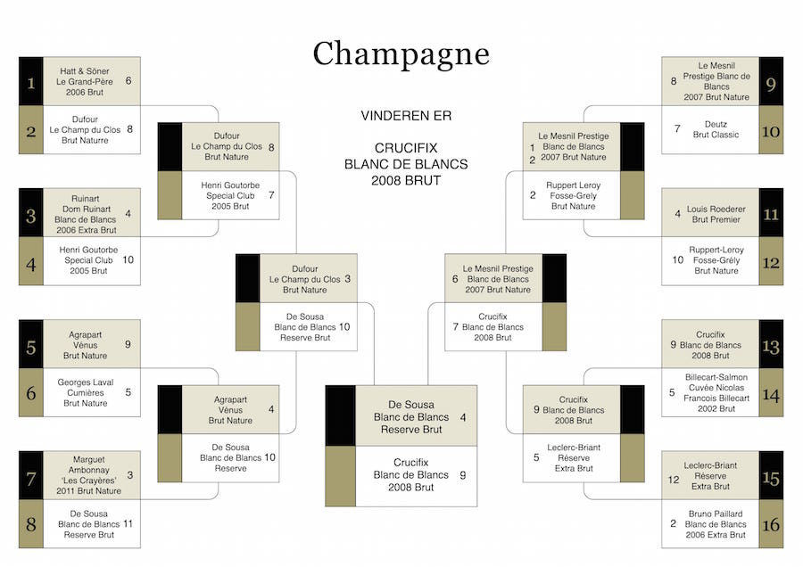 crucifix champagne